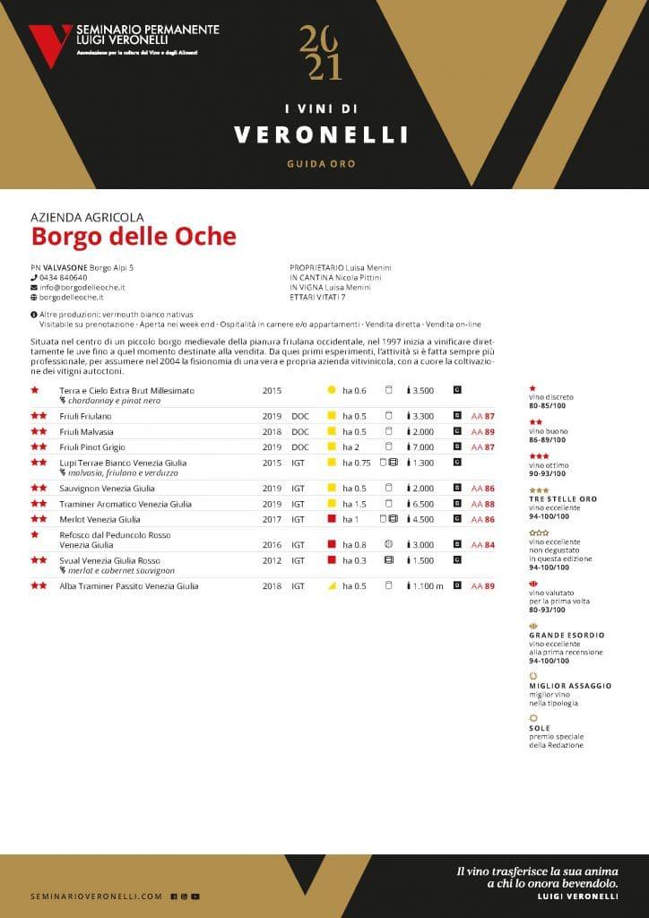 borgo-delle-oche-vini-veronelli-2021